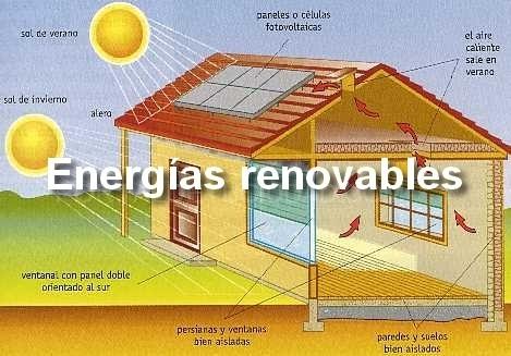 Proyectos de Energías renovables en Alicante