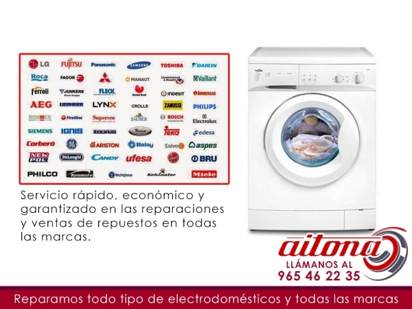 Reparación Electrodomésticos Gama Blanca Elx