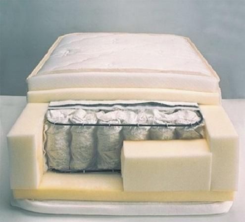 colchón muelle ensacado