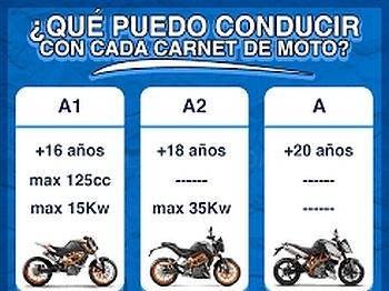 Permisos para motos