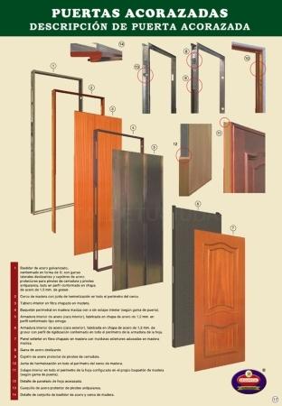 Desarrollo tecnico de puerta acorazada